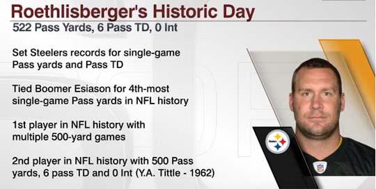 ESPN_StatsInfo